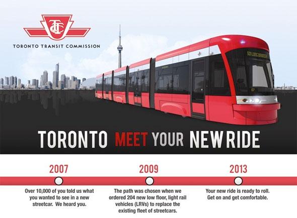 LRT Toronto
